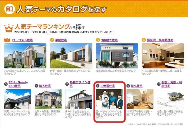 二世帯住宅カタログ